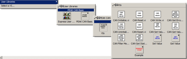 LabVIEW®  API for PCAN© BASIC FD 4.0