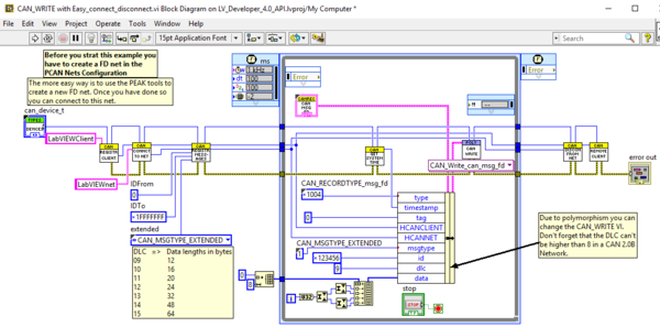 LabVIEW® API for PCAN© Developer 4.x driver